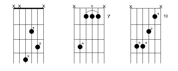 A FRESH LOOK AT CHORDS