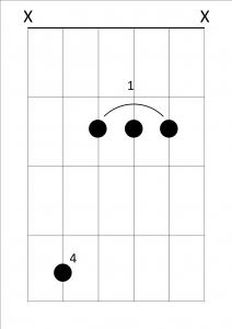 A-C# Chord
