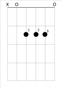A maj Chord